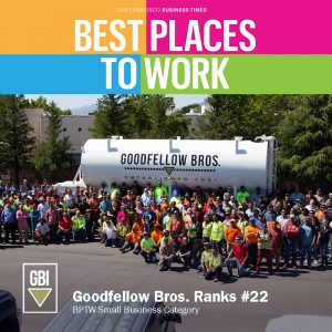 SF Best Places To work